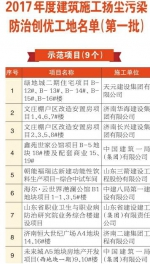 济南评出今年首批扬尘治理优良工地 56个工地获奖励资金605万元 - 政府