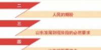 聚焦聚力走在前列:一个沿海大省的担当 - 中国山东网