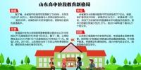 山东形成高中教育新格局 每4个班增1间修课教室 - 东营网