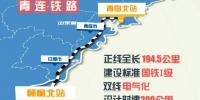 """青连铁路开始铺轨明年建成通车 青岛日照实现""""1小时经济圈"""" - 东营网"""