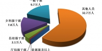 中央纪委通报2017年全国纪检监察机关纪律审查情况 - 中国山东网
