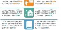 """奋力走在前列——山东""""3+1""""教育综合改革成效显著 - 教育厅"""