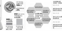 QQ截图20180128070305 - 中国山东网