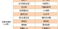 """""""齐鲁春风""""净网行动见实效,51个违法违规网站被关闭 - 中国山东网"""