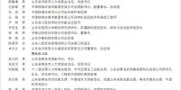 山东省人大公布175名全国人大代表信息 女性代表占了26.86% - 中国山东网