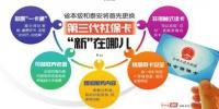 """省本级和泰安将首先更换 第三代社会保障卡""""新""""在哪儿 - 山东省新闻"""