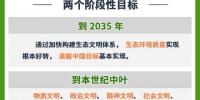 一朝春雷满地新绿 习近平最牵挂的绿色故事这样写就 - 中国山东网