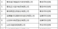 """山东40家单位申请国家""""千人计划""""专家工作站 - 半岛网"""