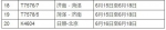 端午假期中国铁路济南局预计发送旅客215万人 - 中国山东网