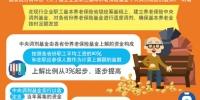 7月起一批重磅新规实施,再迎降税降费大礼包! - 中国山东网