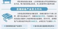 """山东""""十强""""产业解析:打造国之重器 挑起山东担当 - 半岛网"""