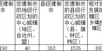 中国中小城市科学发展指数发布 济南历城上榜 - 中国山东网