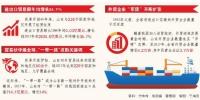 改革开放40年山东外贸年均增长35.7% - 东营网