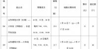"""济南高校""""春运巴士""""1月16日起上线预约 - 中国山东网"""