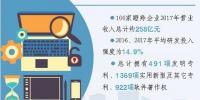 成长性好创新力强 山东再增100家瞪羚企业 - 东营网