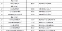 山东拟重点监控这60家化工企业 - 中国山东网