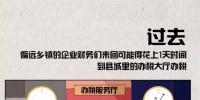 """长图丨企业""""老财务"""":办税这10年,你变了 - 中国山东网"""